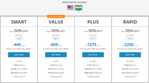 Everything about MilesWeb VPS hosting